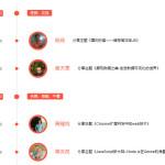 2013年WebRebuild蜕变年度前端重构交流会-广州站