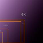 Android界面设计专业术语:xxxhdpi和4K分辨率