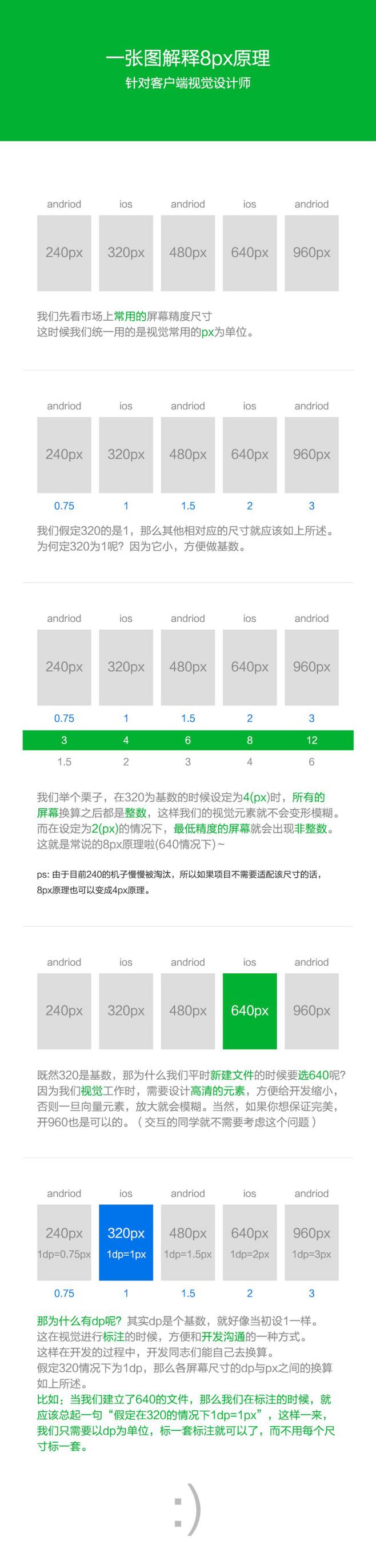 android设计界面规范