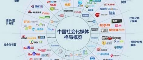 app社会化