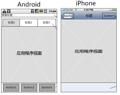 安卓界面设计