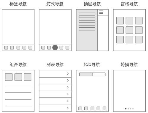 app导航设计