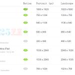 最新WebAPP设计指南规范:适配iphone6技巧