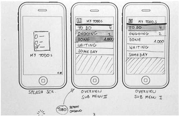 移动app产品用户体验