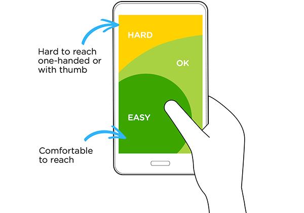 大屏手机的APP交互设计