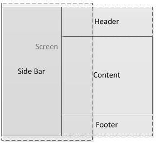 webAPP 页面布局教程
