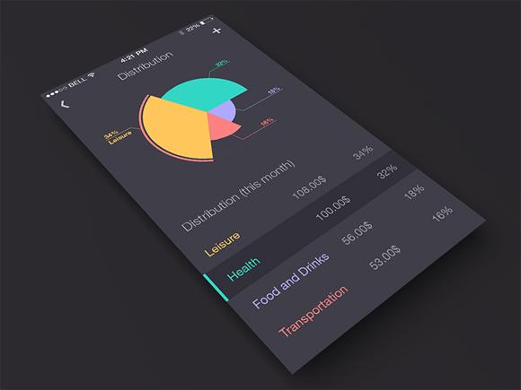 app图表布局