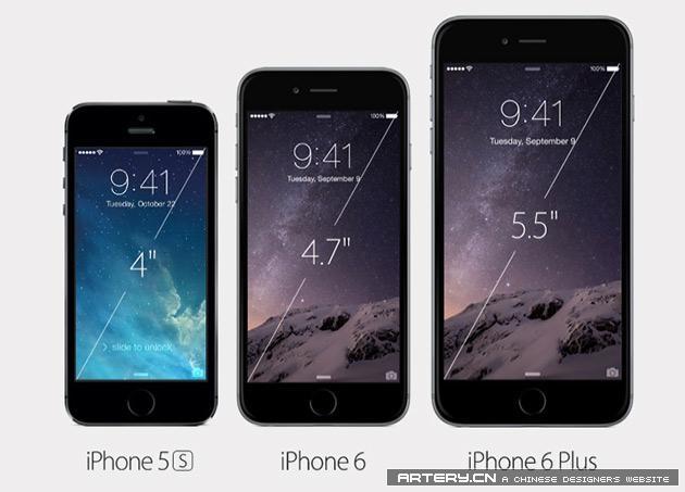 iphone6适配