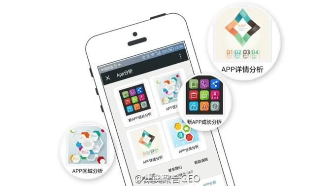 好app产品