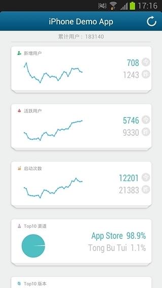app新增用户信息图