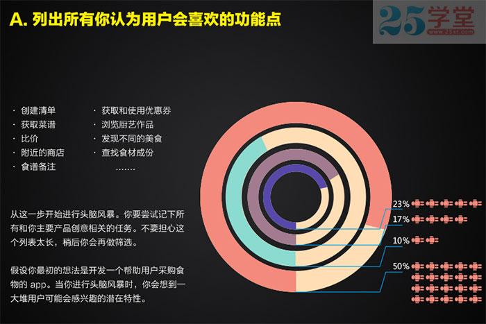 app概念产品1