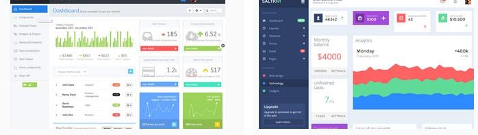 Bootstrap后台管理系统界面设计