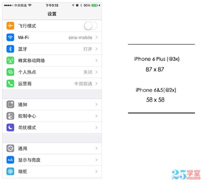 iphone6 图标高度