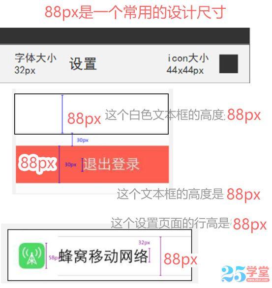 iphone6 行内高度88