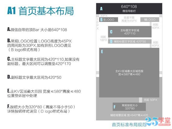 微信H5首页设计规范