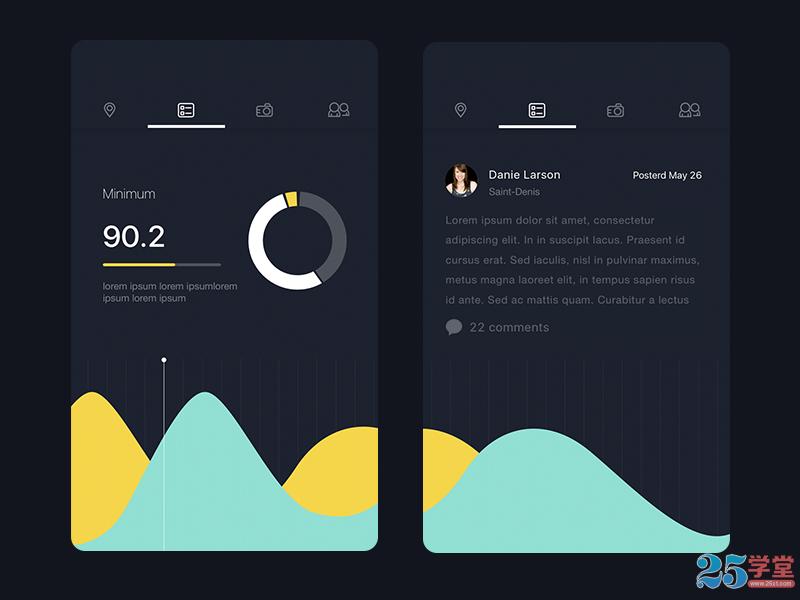 APP数据曲线 UI视觉设计2