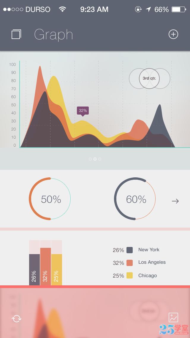 APP数据曲线 UI视觉设计6