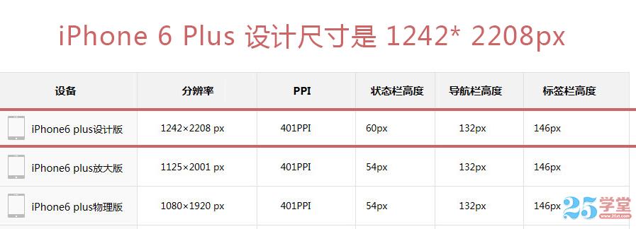 iPhone-6-Plus设计尺寸