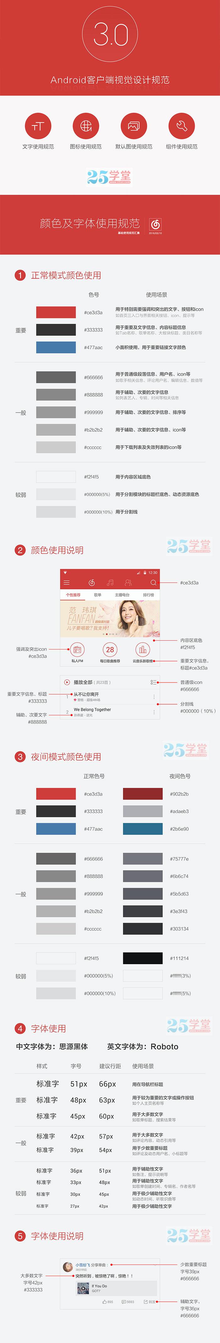 网易云音乐【Android】视觉设计规范_01