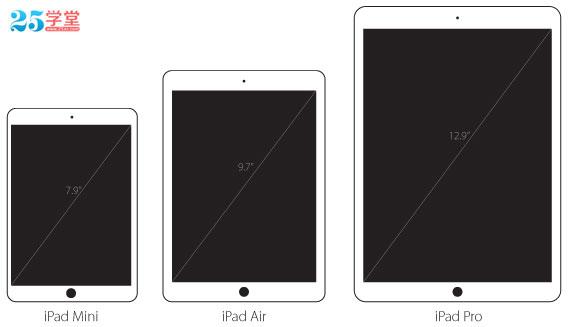 ipad分辨率尺寸对比