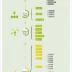 用户体验设计指南信息图与阿里移动APP的变革启示