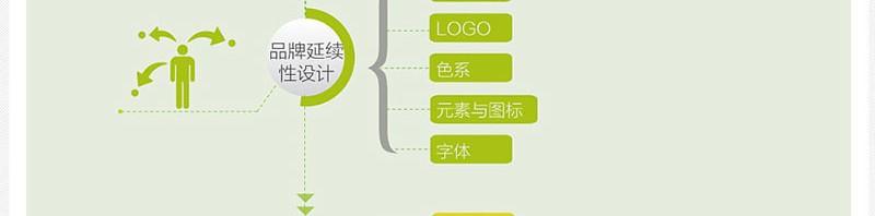 用户体验设计指南信息图