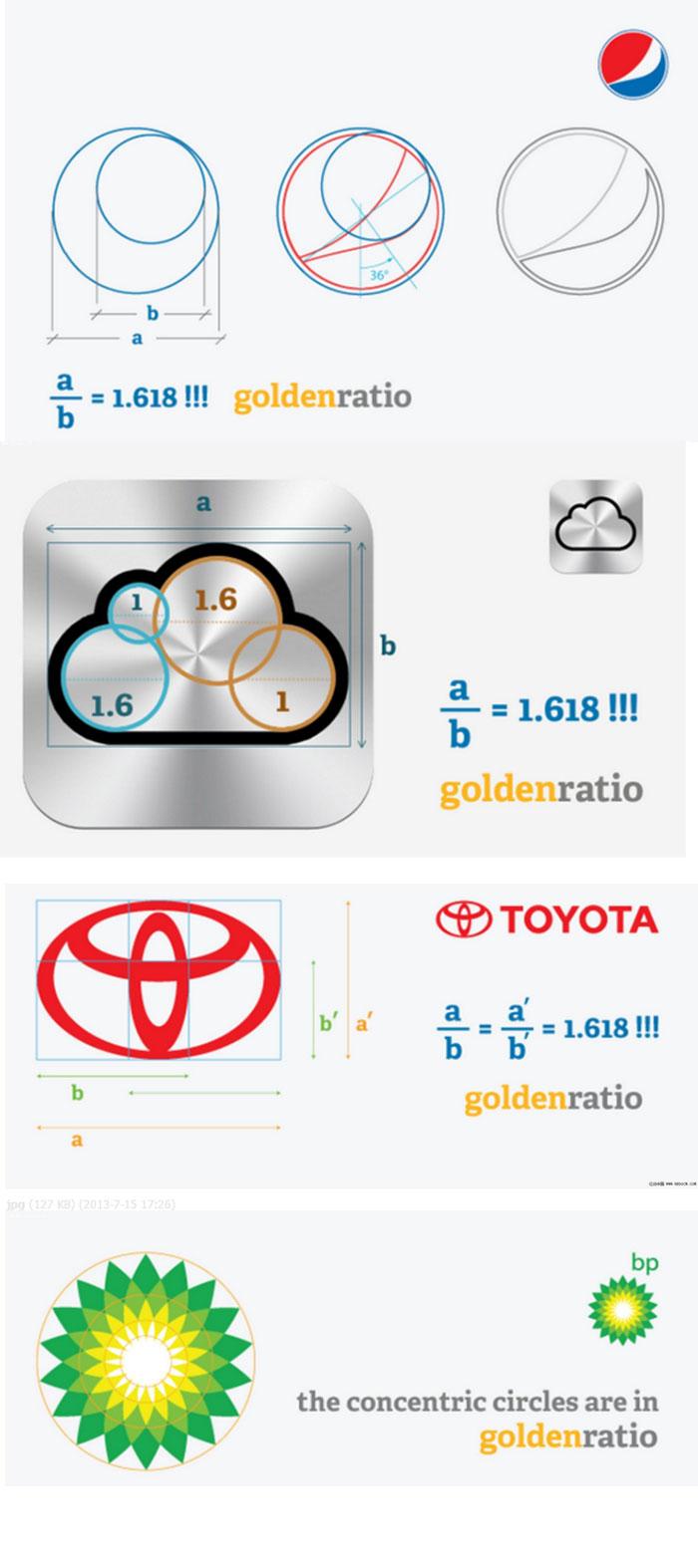 黄金比例设计的logo案例解读