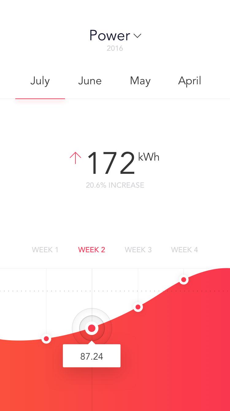 power_statistics_2x