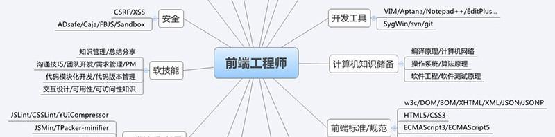 前端知识结构图