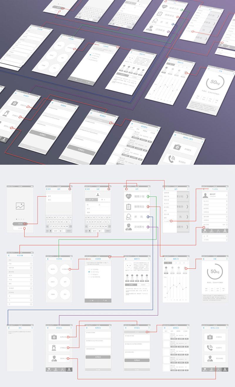 医疗行业的APP交互原型图