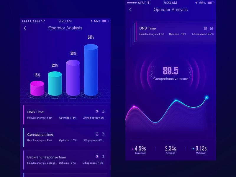 数据统计的APP界面6