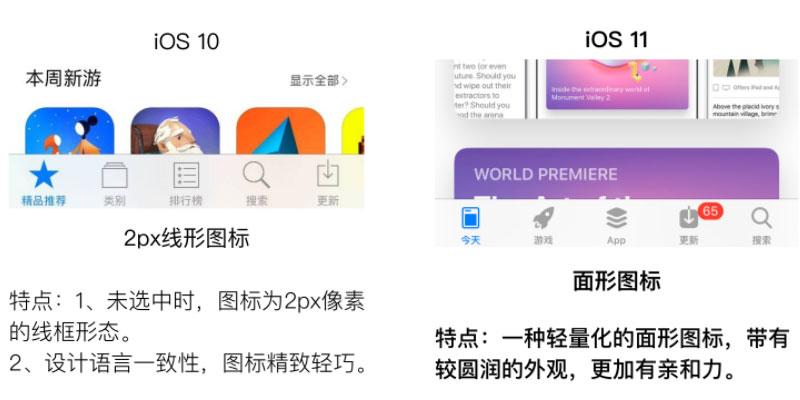 Interpretation of ios-11- icon design specification