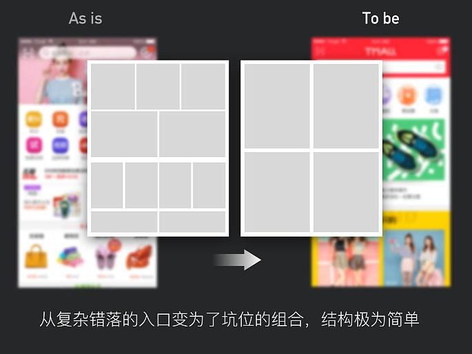 APP design framework