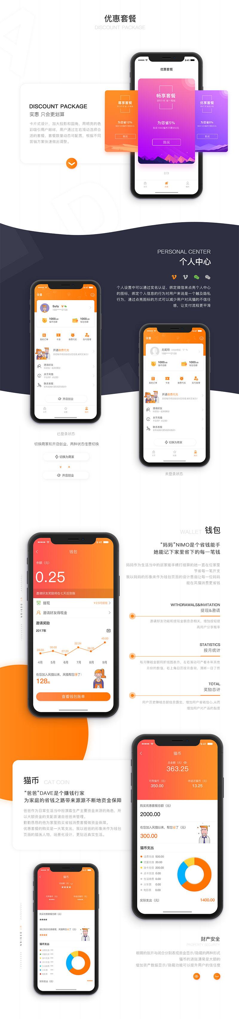 app重构展示设计
