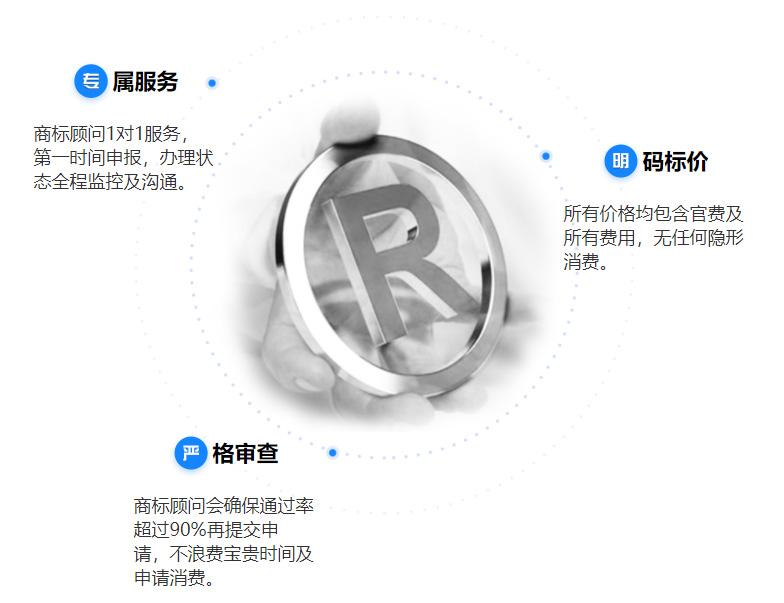 logo商标服务内容