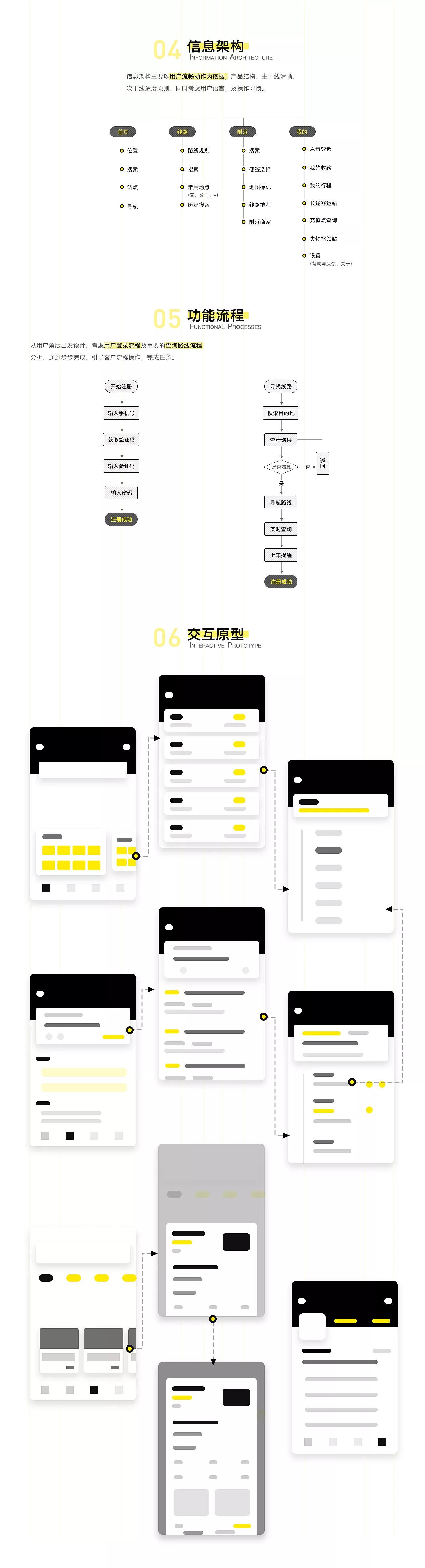 app设计
