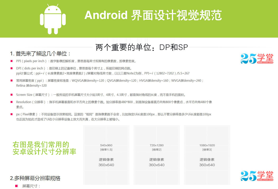 android设计单位SP和dp
