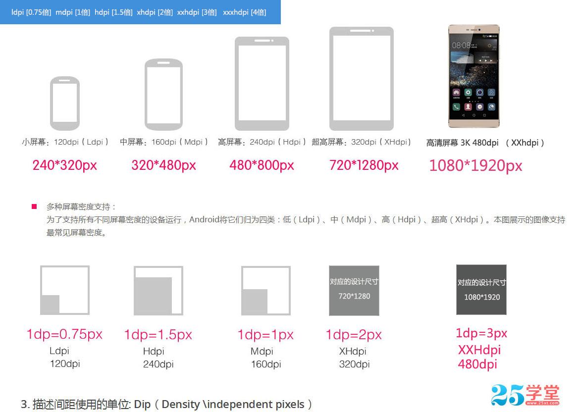 安卓手机界面设计尺寸