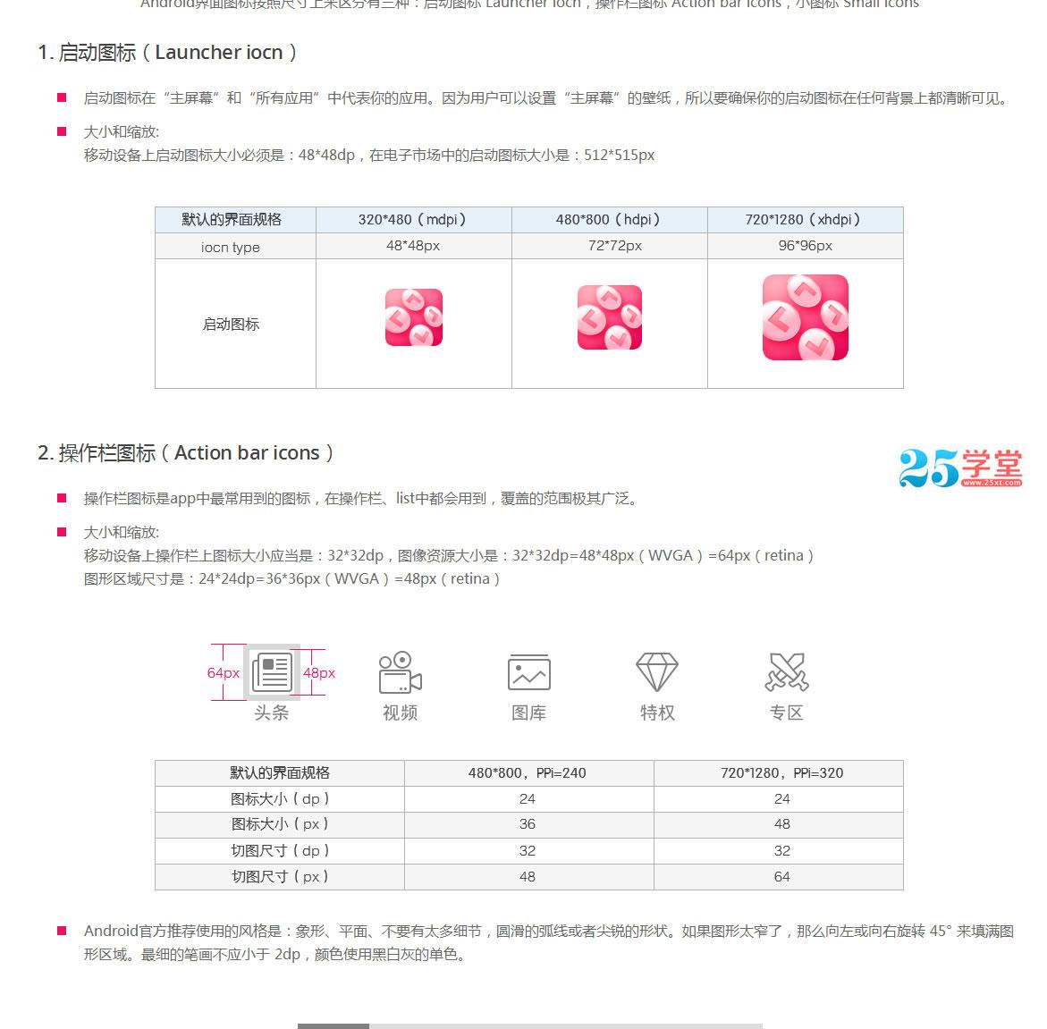 AndroidUI界面设计规范完整版专用设计中文字体图片