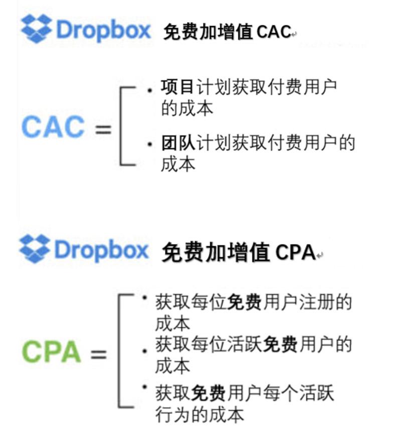 ui/ux设计师需要集合的文案术语知道有创意的平面设计v文案专业图片