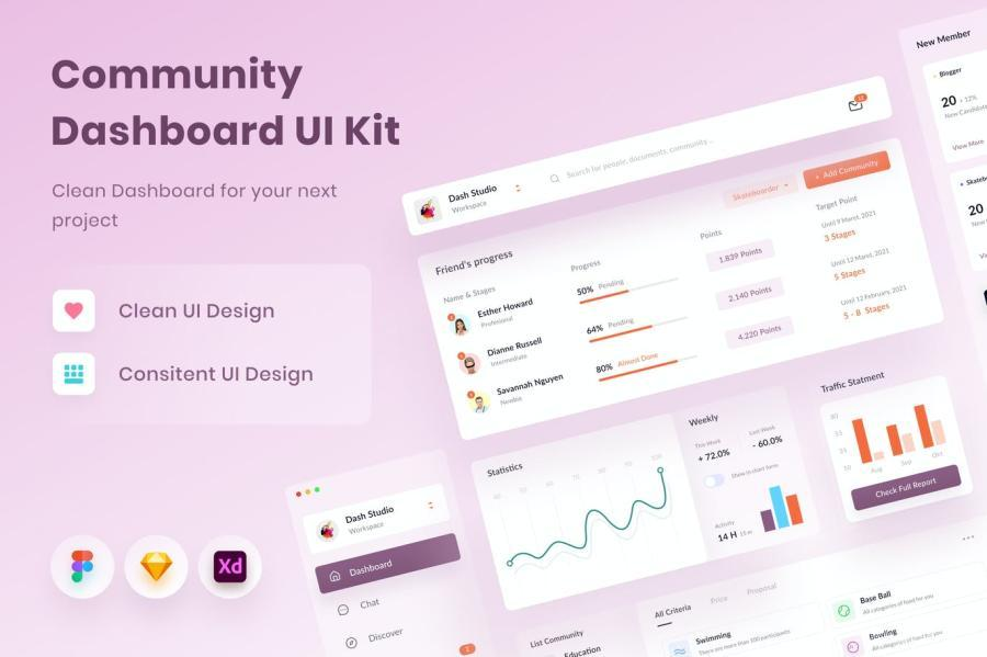 25xt-127937 Community-Dashboard-Ui-Kitz2.jpg