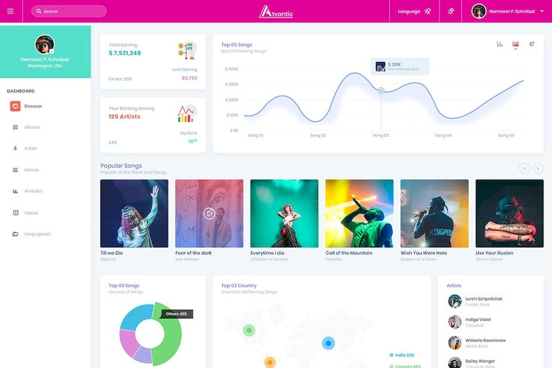 Atvantic-Music App Admin Dashboard UI Kit (XD)-2.jpg