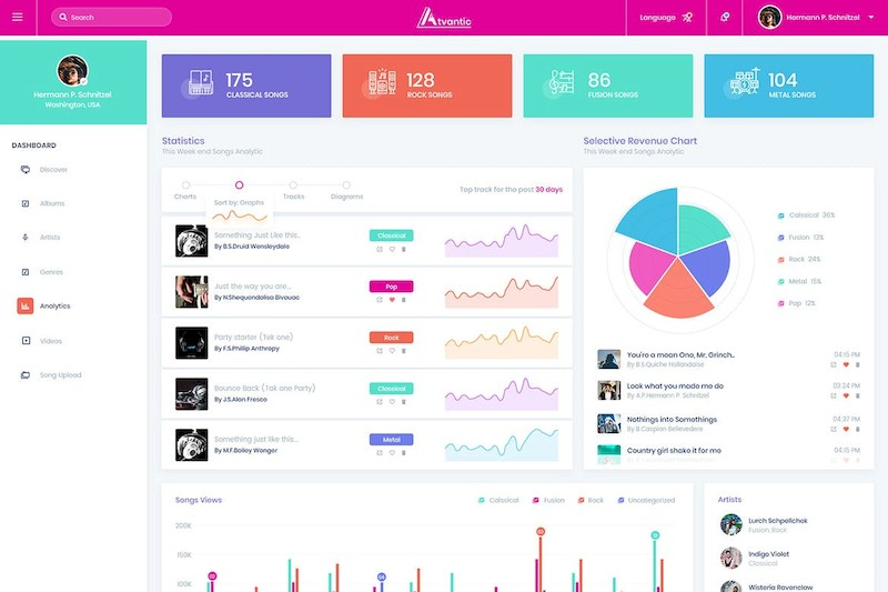 Atvantic-Music App Admin Dashboard UI Kit (XD)-1.jpg