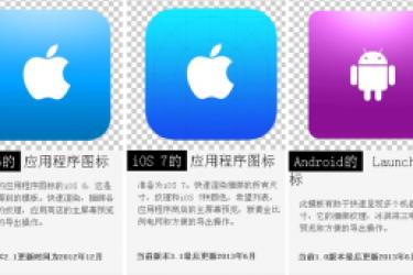 APP图标模板规范大全官方版,包括iOS6,iOS7和Android应用程序图标模板(含PSD源文件)