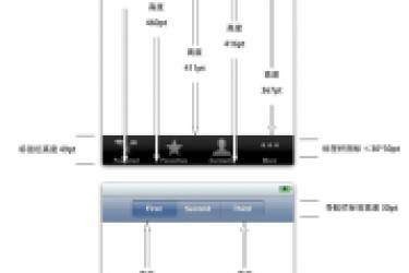 iPhone和Android界面设计知识大汇总【APP设计专题】