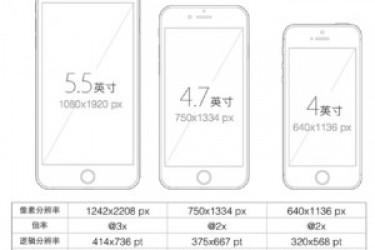 iPhone6界面设计尺寸规范大全【含原型设计规范】