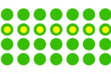 APP设计知识学习:分组完形法则的五个维度