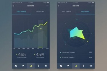 设计一套关于数据统计的APP界面,你该如何设计