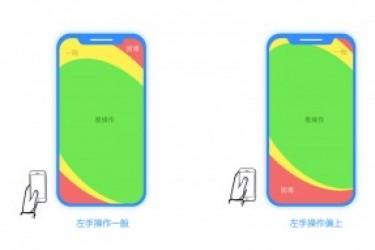 设计大牛揭秘:用户是如何拿手机进行交互操作的