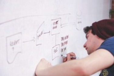 UX用户体验设计师每天要自省的五个问题